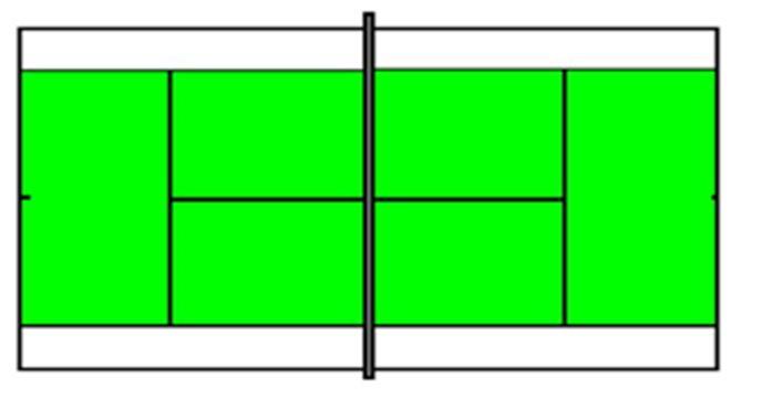 tenniskids groen